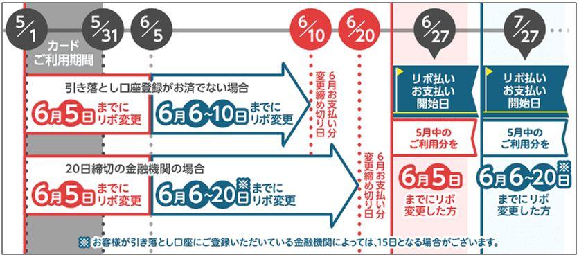 【初心者向け】ビットコイン(BTC)取引の始め方